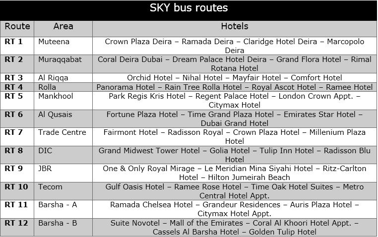 Sky Bus Routes